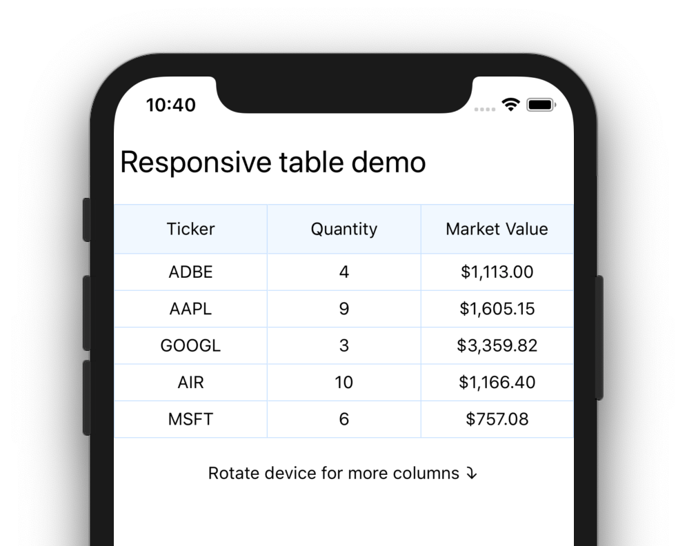 Table with columns reduced to fit on the screen, and a hint to rotate the device